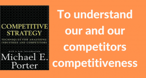 competitive strategy Book review.